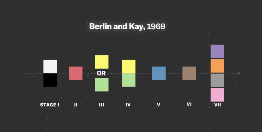 The surprising pattern behind color names around the world