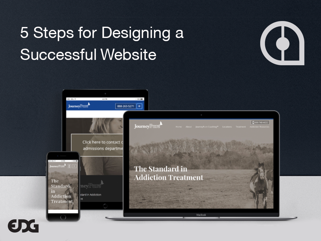 5 Steps for Designing a Successful Website